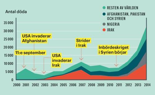 graf-151118